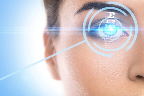 Why You Are NOT a LASIK Candidate
